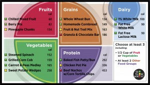 Nutrient Chart