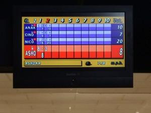 Bowling Names